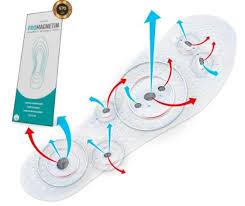 Promagnetin - magnetické vložky - výrobce - recenze - složení