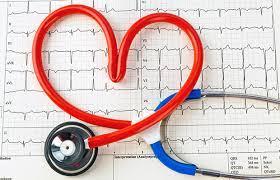 Cardiotonus- zkušenosti - složení - jak to funguje? - dávkování